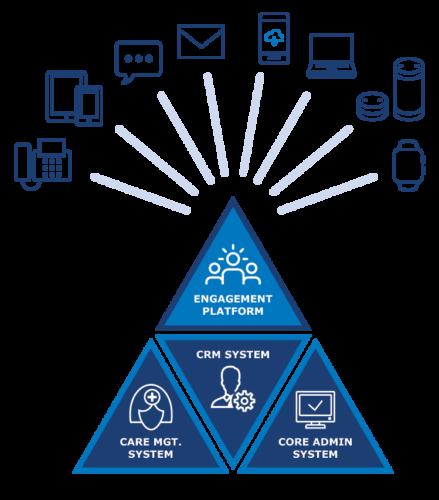 OXP Pyramid